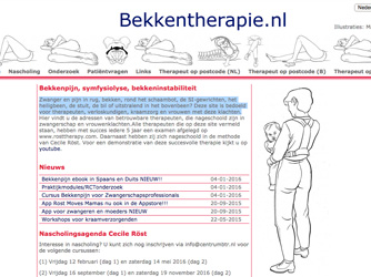 bekkentherapie